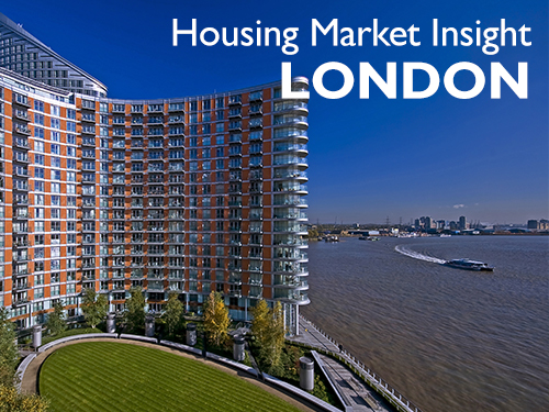 Housing Market Insight — London