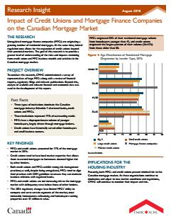 research-insight-credit-unions-mortgage-finance-companies-ca-mortgage-market-69376-enpdf
